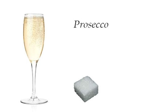 prosecco, suiker in drank